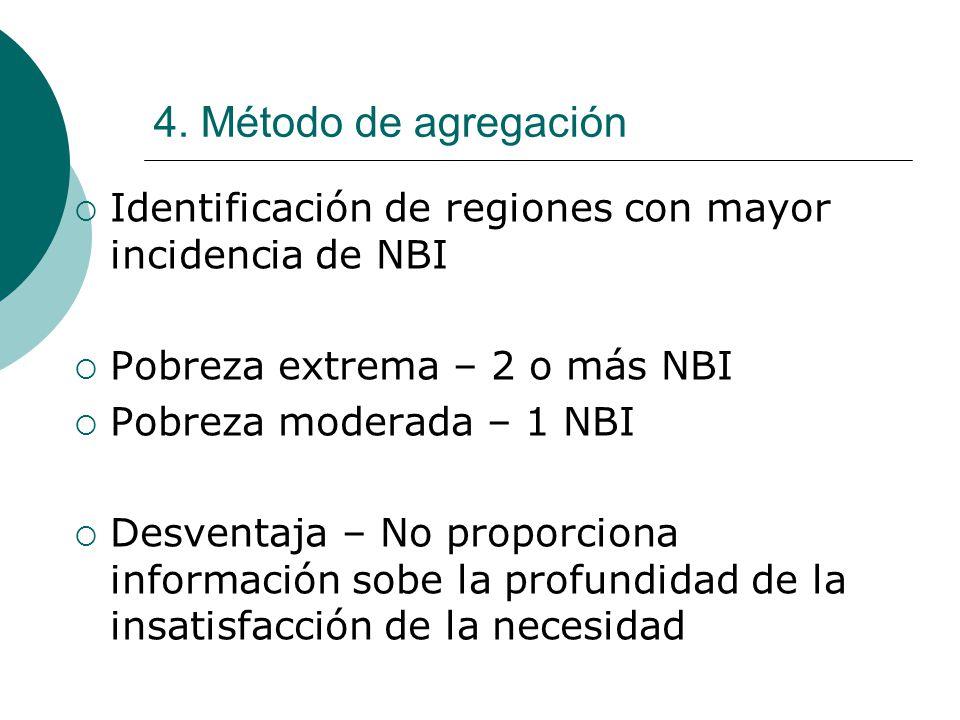 4. Método de agregación Identificación de regiones con mayor incidencia de NBI. Pobreza extrema – 2 o más NBI.
