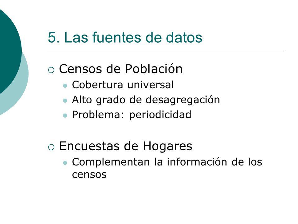 5. Las fuentes de datos Censos de Población Encuestas de Hogares