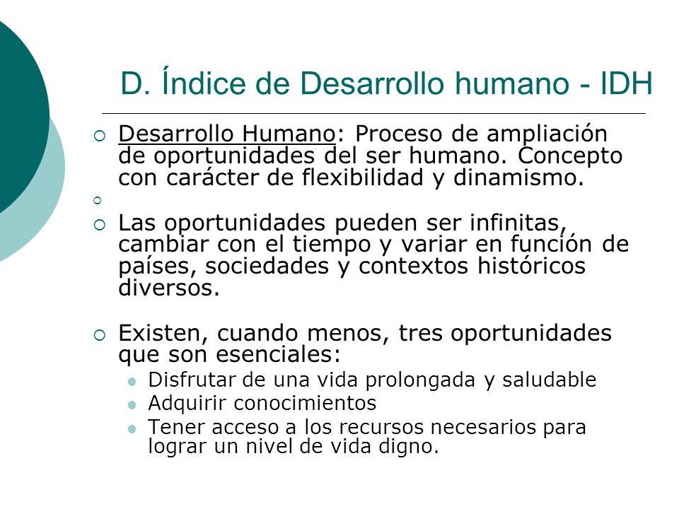 D. Índice de Desarrollo humano - IDH