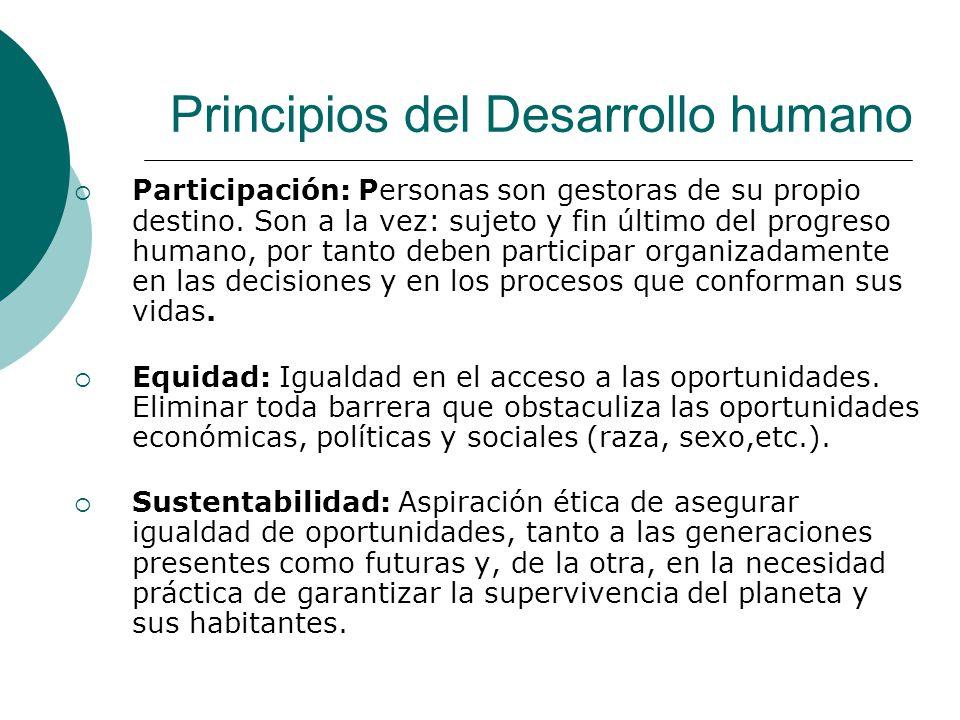 Principios del Desarrollo humano