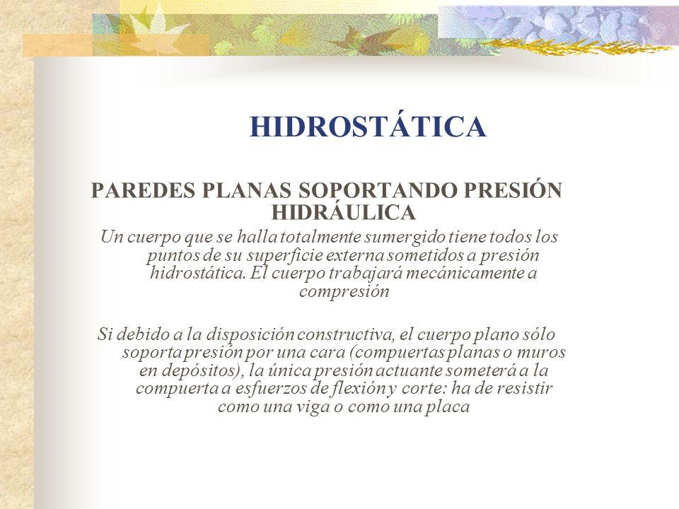 PAREDES PLANAS SOPORTANDO PRESIÓN HIDRÁULICA
