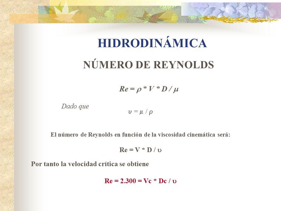 El número de Reynolds en función de la viscosidad cinemática será: