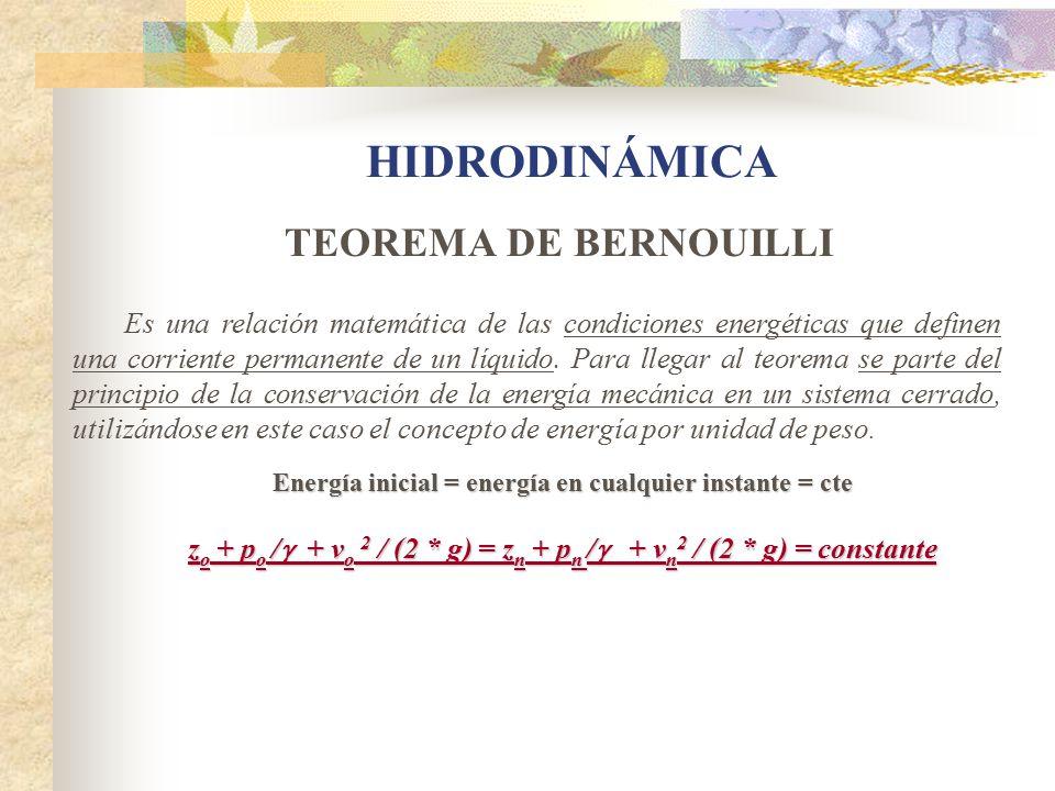 HIDRODINÁMICA TEOREMA DE BERNOUILLI