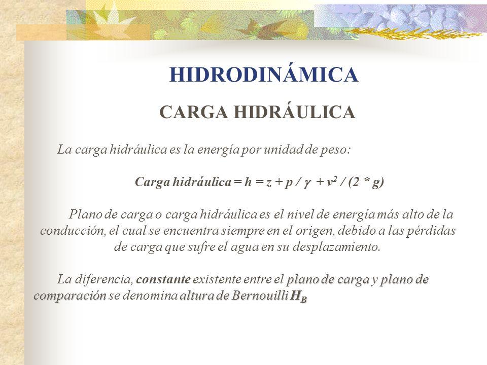 Carga hidráulica = h = z + p /  + v2 / (2 * g)
