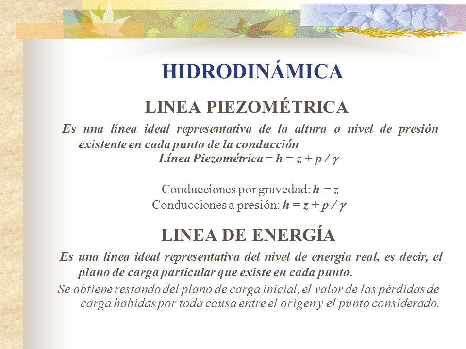 HIDRODINÁMICA LINEA PIEZOMÉTRICA LINEA DE ENERGÍA