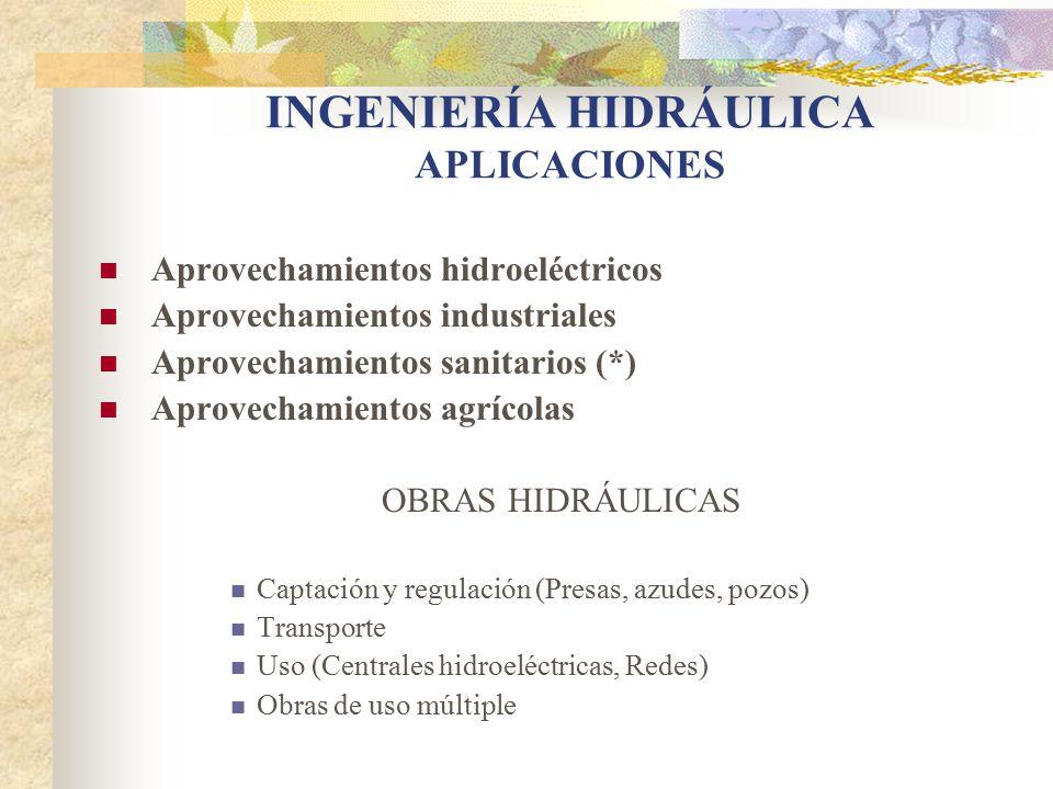 INGENIERÍA HIDRÁULICA APLICACIONES