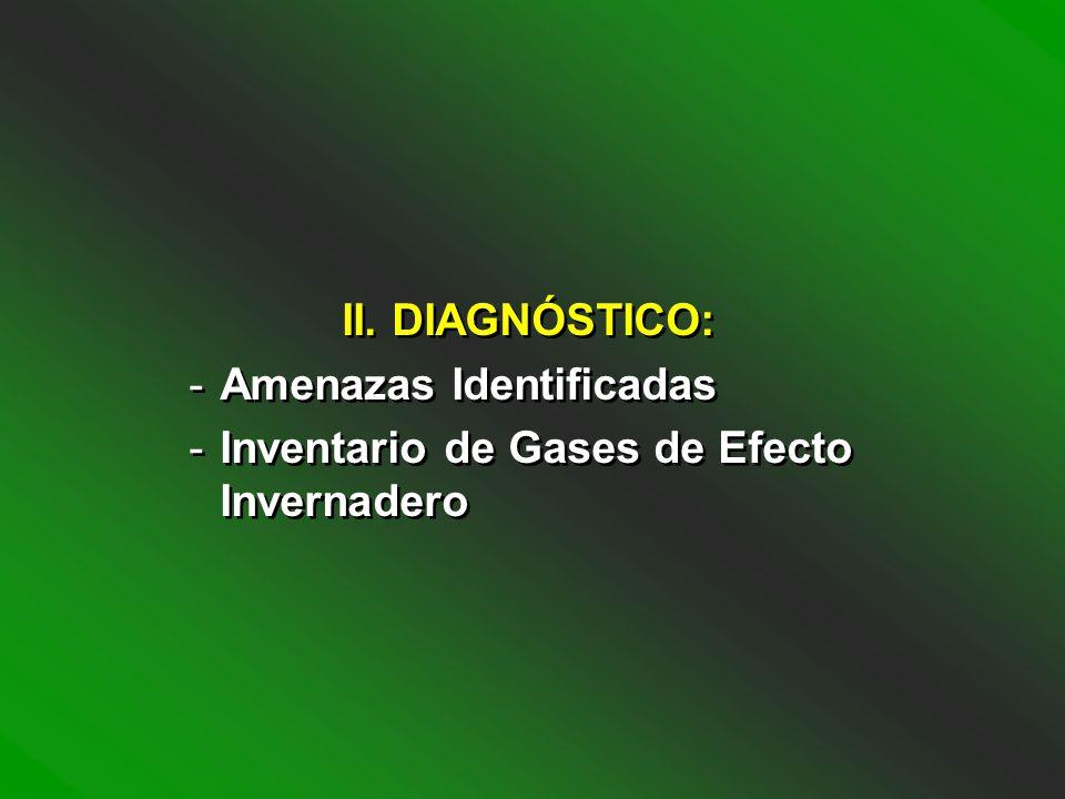 II. DIAGNÓSTICO: Amenazas Identificadas Inventario de Gases de Efecto Invernadero