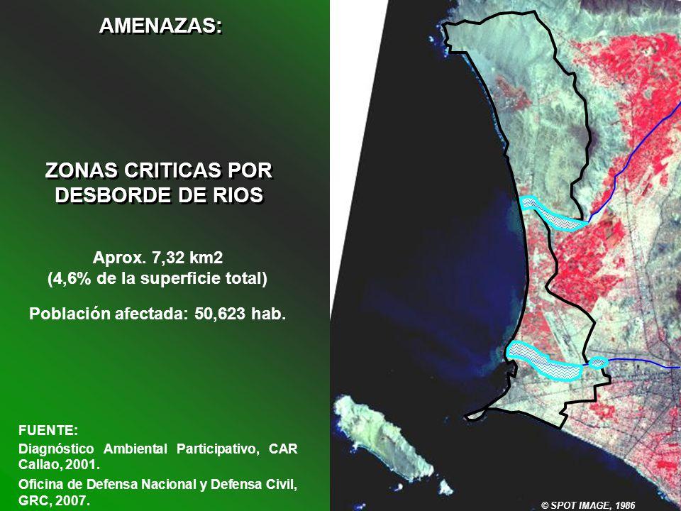 AMENAZAS: ZONAS CRITICAS POR DESBORDE DE RIOS