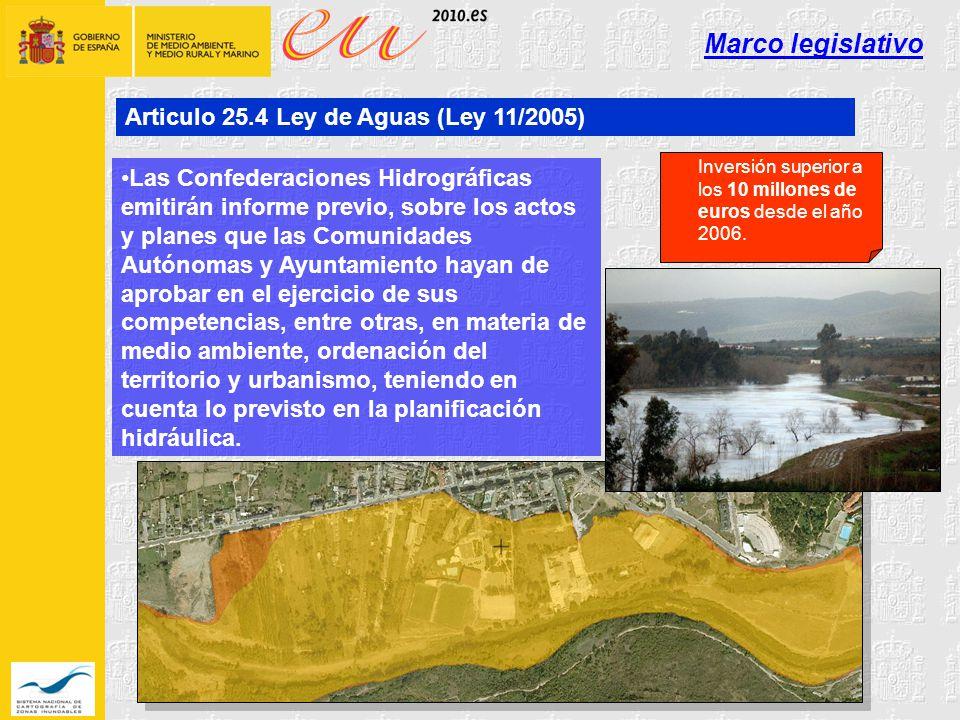 Marco legislativo Articulo 25.4 Ley de Aguas (Ley 11/2005)