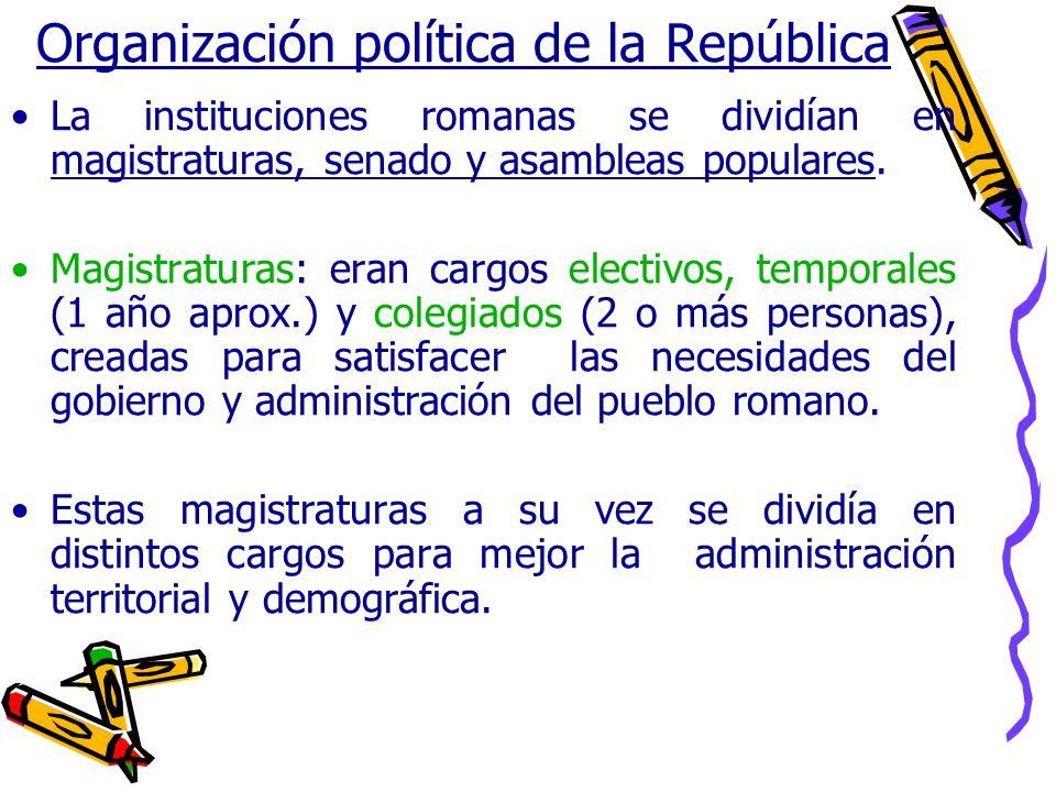 Organización política de la República