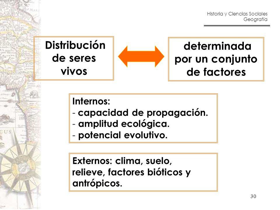 Distribución de seres vivos determinada por un conjunto de factores