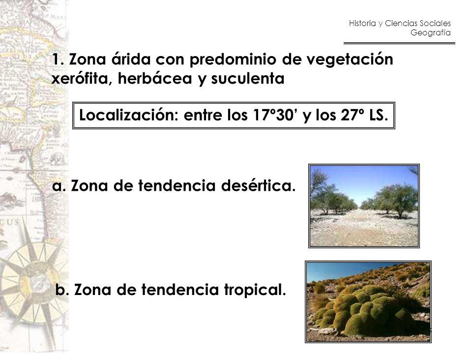 Localización: entre los 17º30' y los 27º LS.