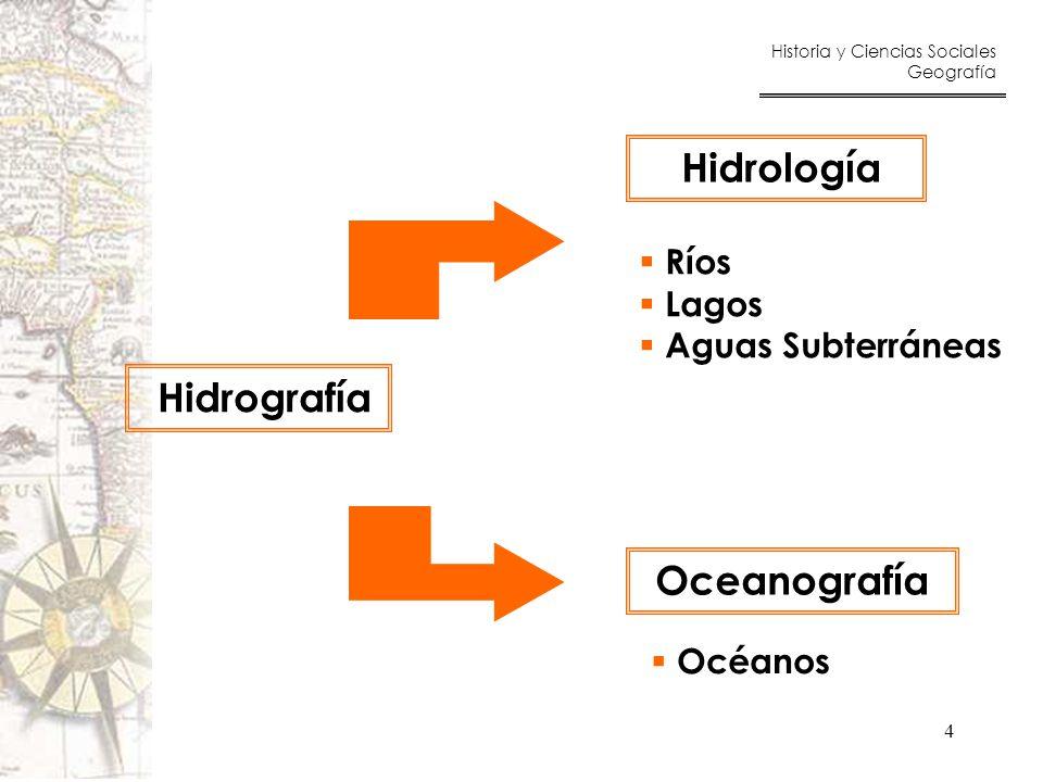 Hidrología Hidrografía Oceanografía