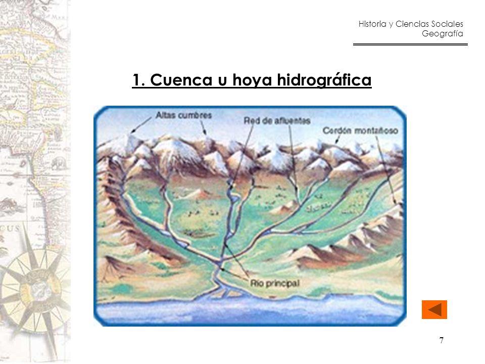 1. Cuenca u hoya hidrográfica