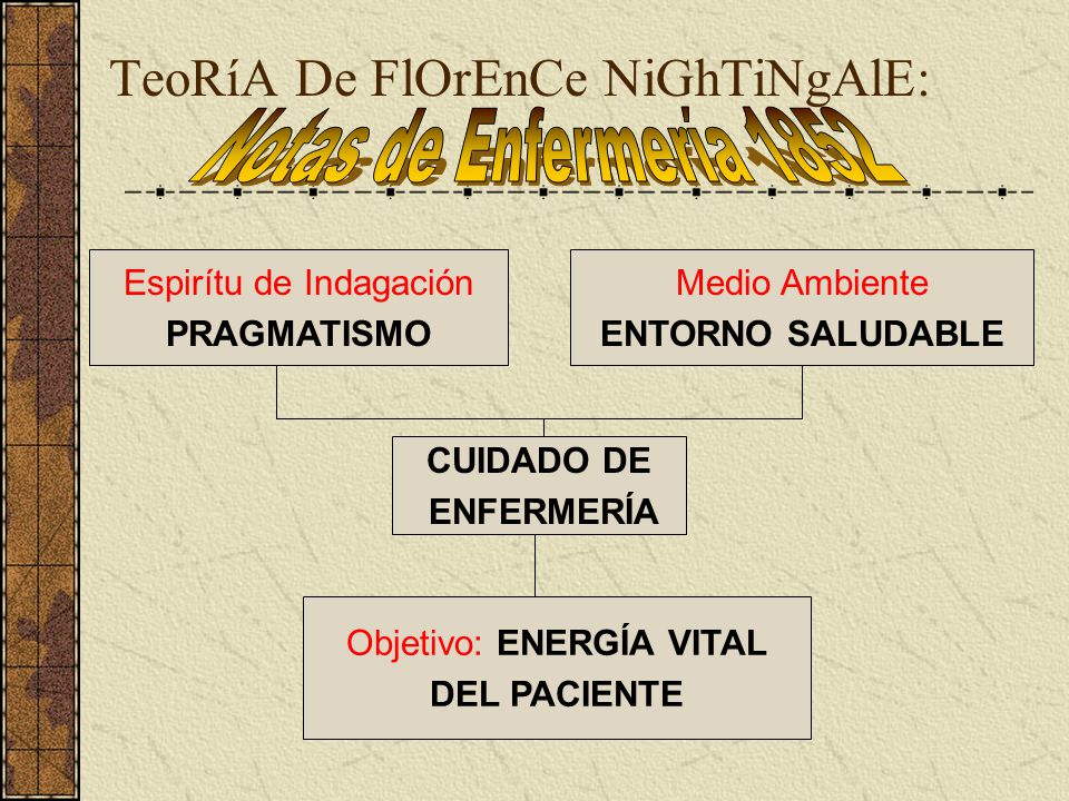 TeoRíA De FlOrEnCe NiGhTiNgAlE: