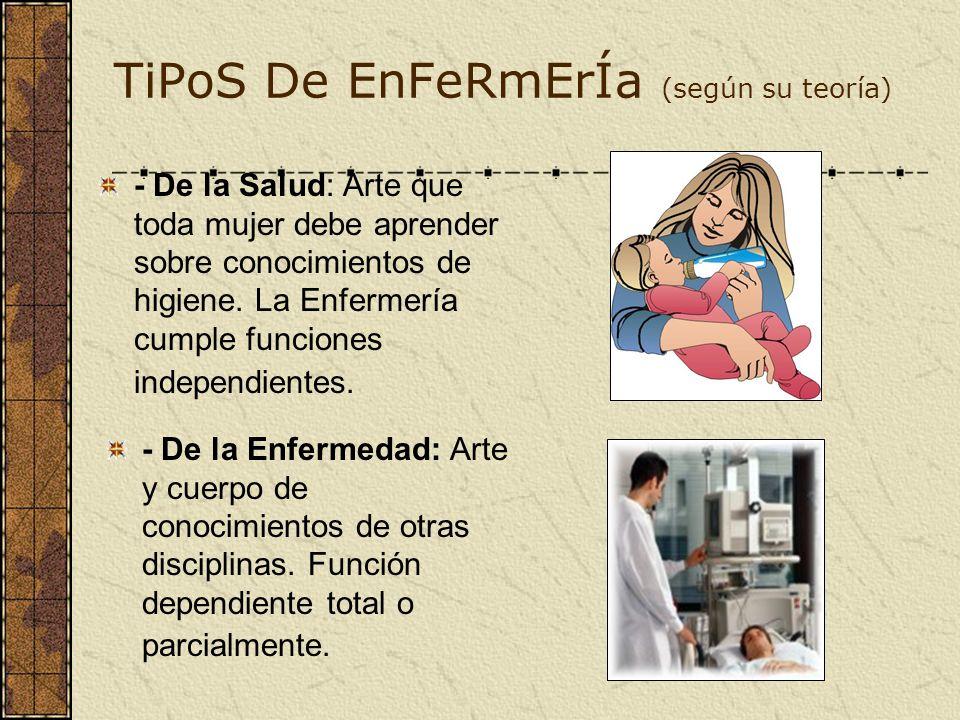 TiPoS De EnFeRmErÍa (según su teoría)