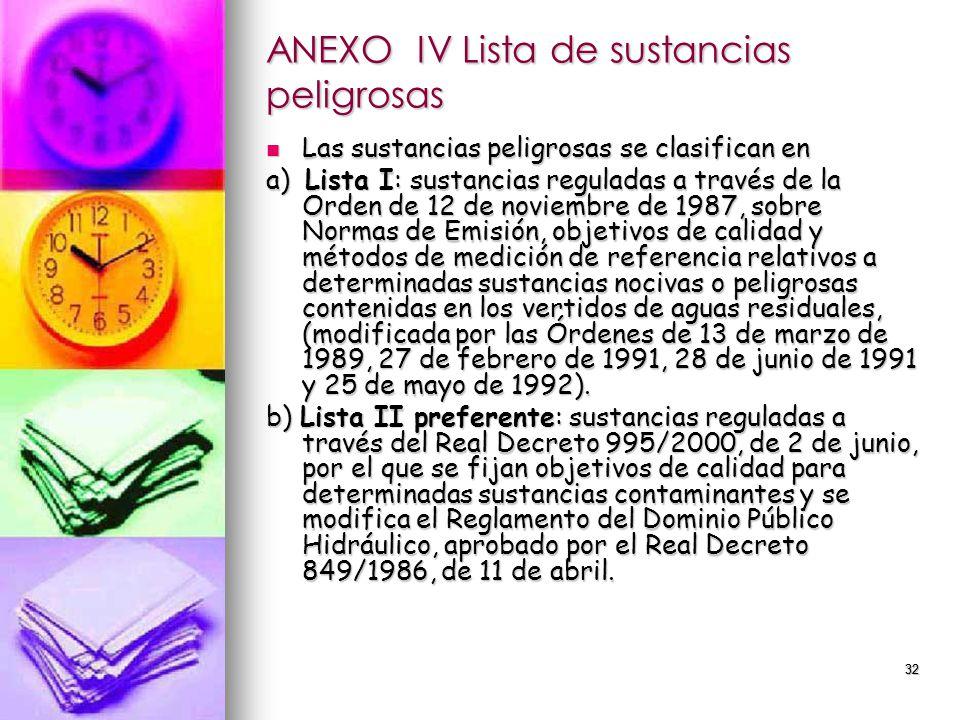 ANEXO IV Lista de sustancias peligrosas