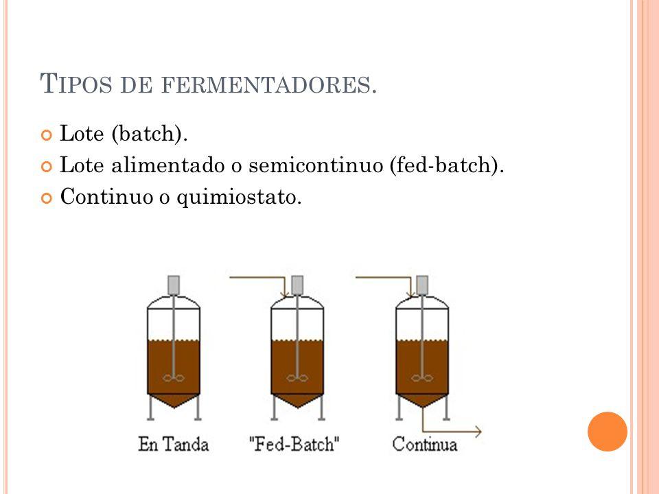 Tipos de fermentadores.
