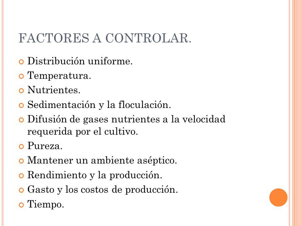 FACTORES A CONTROLAR. Distribución uniforme. Temperatura. Nutrientes.