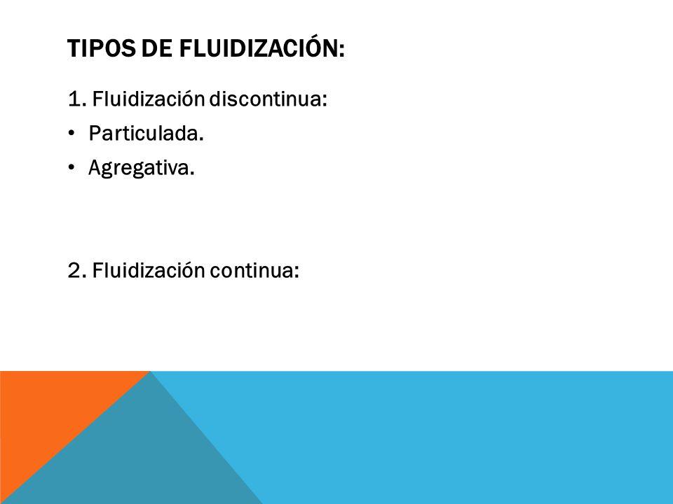 Tipos de fluidización: