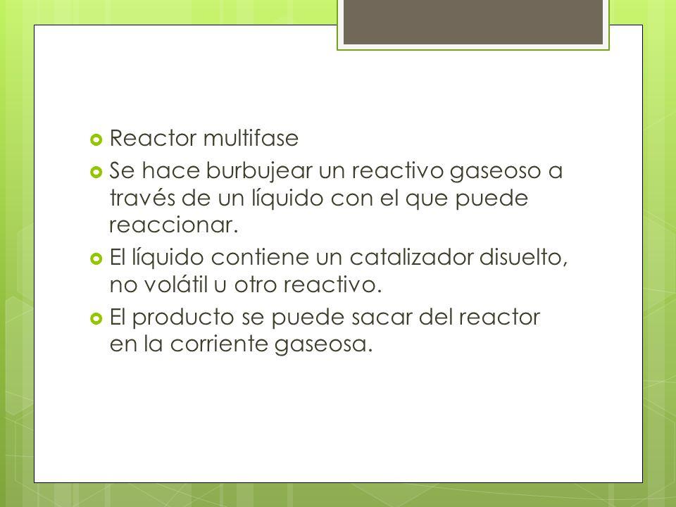 Reactor multifase Se hace burbujear un reactivo gaseoso a través de un líquido con el que puede reaccionar.