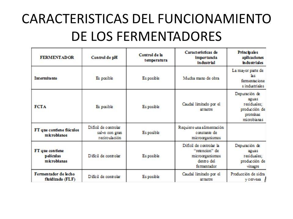 CARACTERISTICAS DEL FUNCIONAMIENTO DE LOS FERMENTADORES