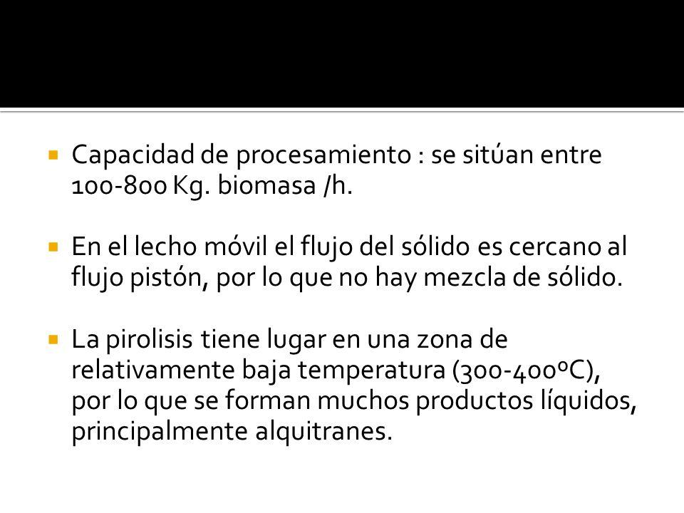 Capacidad de procesamiento : se sitúan entre 100-800 Kg. biomasa /h.