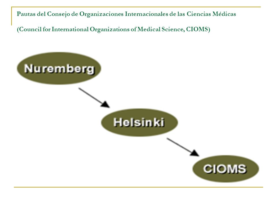 Pautas del Consejo de Organizaciones Internacionales de las Ciencias Médicas (Council for International Organizations of Medical Science, CIOMS)
