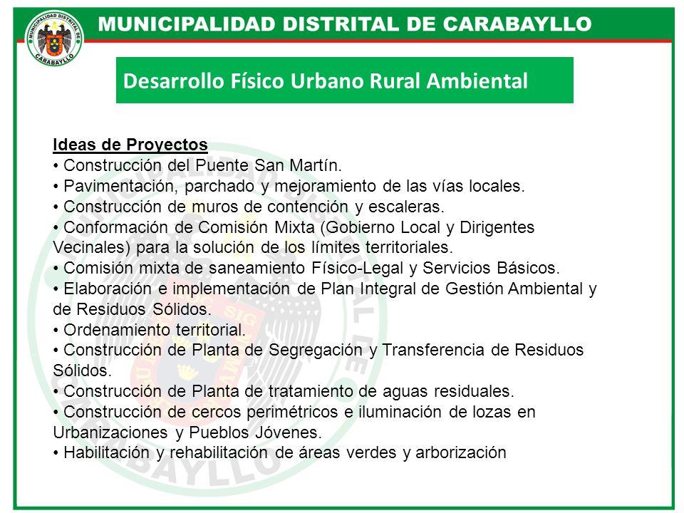 Desarrollo Físico Urbano Rural Ambiental