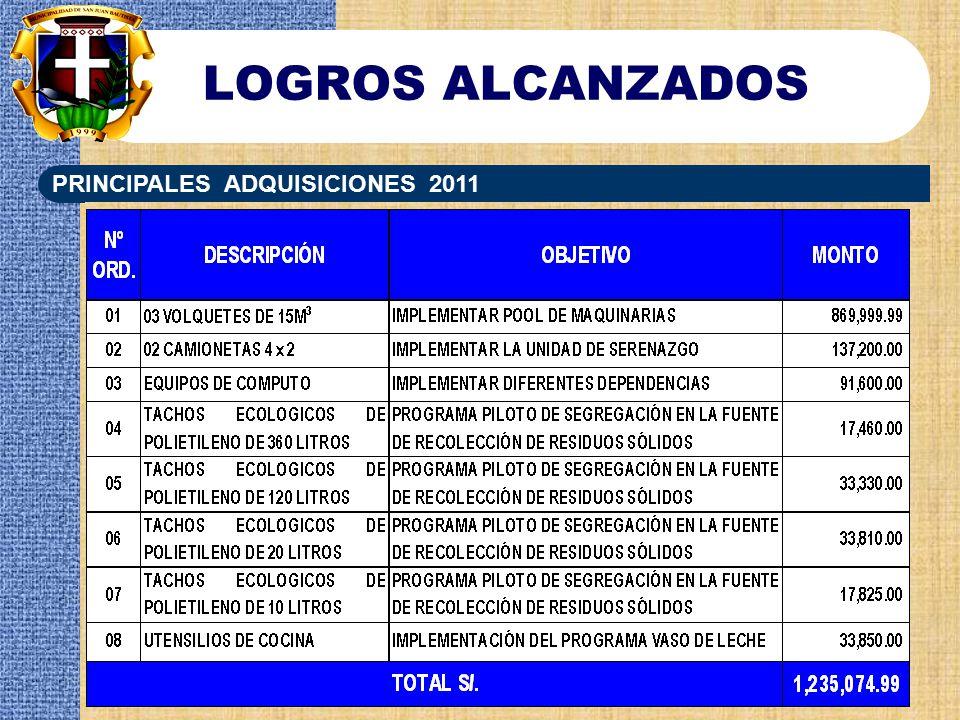 LOGROS ALCANZADOS PRINCIPALES ADQUISICIONES 2011