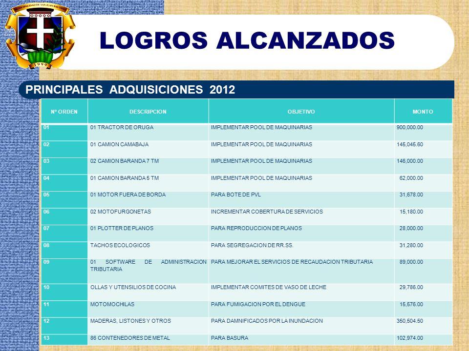 LOGROS ALCANZADOS PRINCIPALES ADQUISICIONES 2012 N° ORDEN DESCRIPCION