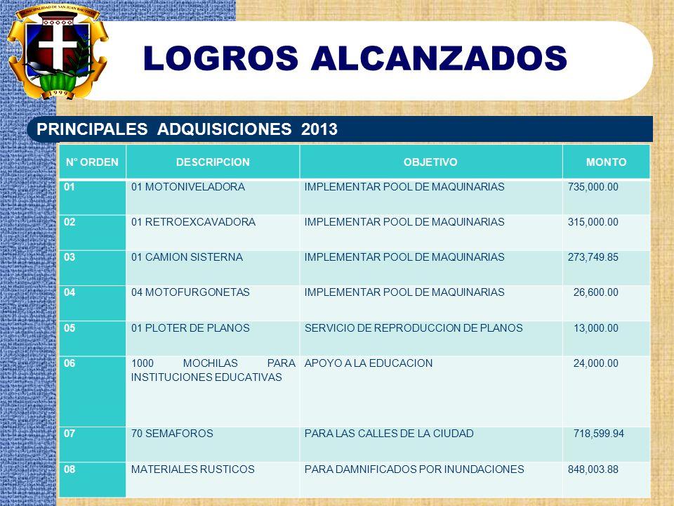 LOGROS ALCANZADOS PRINCIPALES ADQUISICIONES 2013 N° ORDEN DESCRIPCION