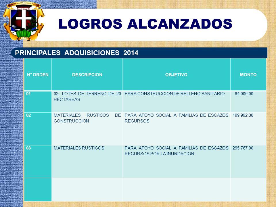 LOGROS ALCANZADOS PRINCIPALES ADQUISICIONES 2014 N° ORDEN DESCRIPCION