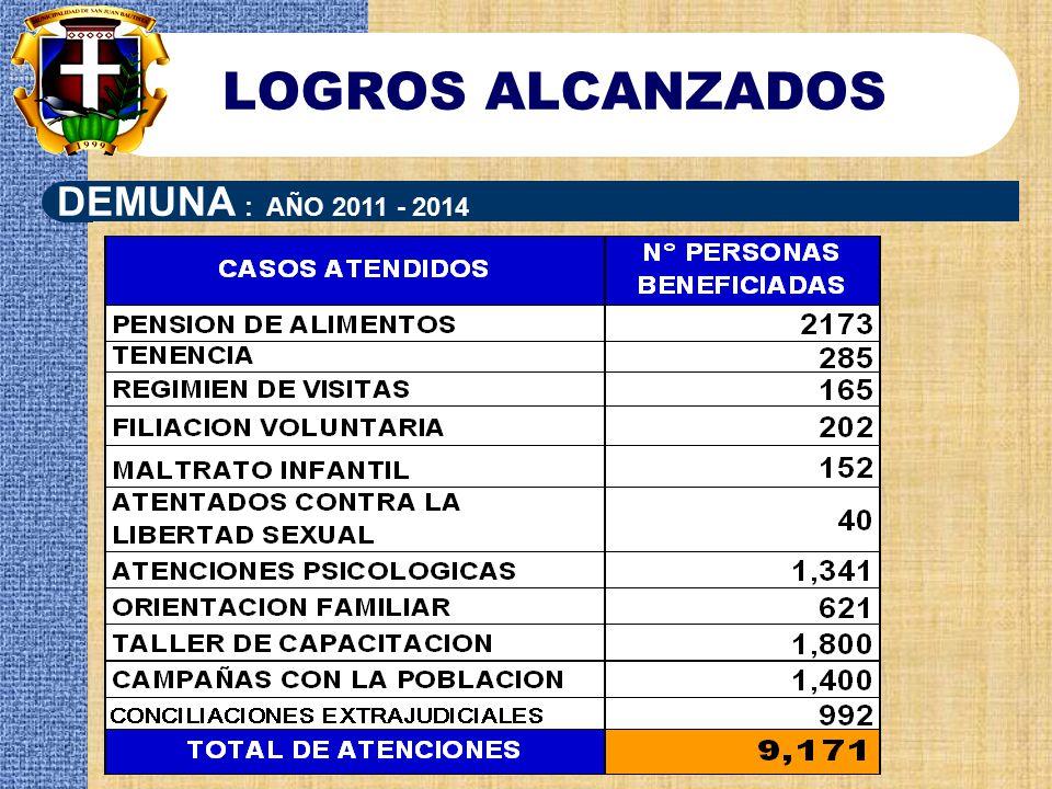 LOGROS ALCANZADOS DEMUNA : AÑO 2011 - 2014