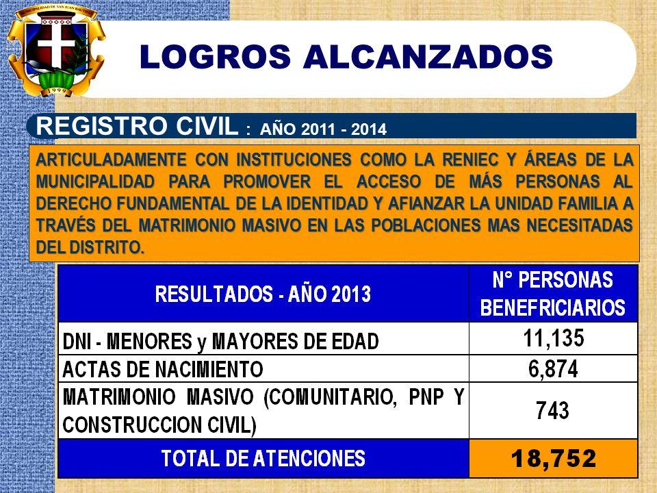 LOGROS ALCANZADOS REGISTRO CIVIL : AÑO 2011 - 2014