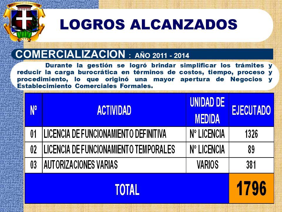 LOGROS ALCANZADOS COMERCIALIZACION : AÑO 2011 - 2014