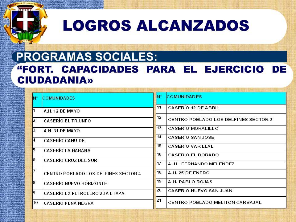 LOGROS ALCANZADOS PROGRAMAS SOCIALES: