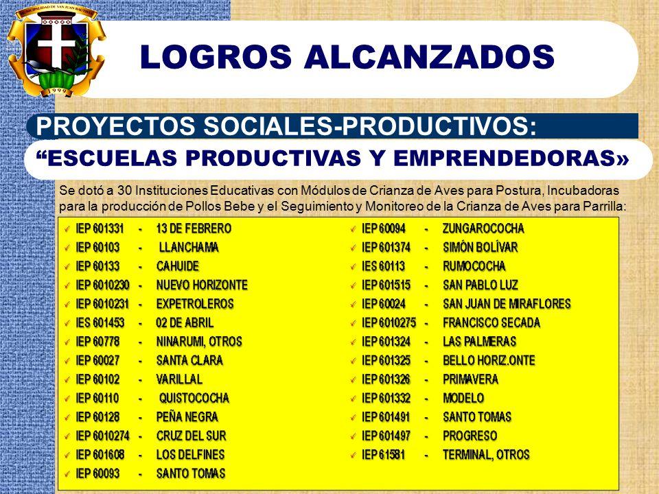 LOGROS ALCANZADOS PROYECTOS SOCIALES-PRODUCTIVOS: