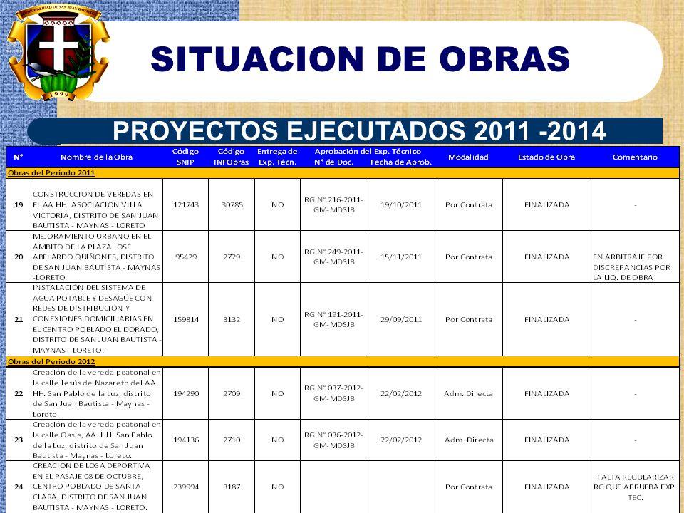 SITUACION DE OBRAS PROYECTOS EJECUTADOS 2011 -2014