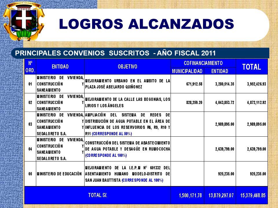 LOGROS ALCANZADOS PRINCIPALES CONVENIOS SUSCRITOS - AÑO FISCAL 2011