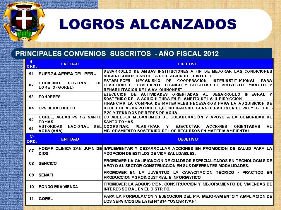 LOGROS ALCANZADOS PRINCIPALES CONVENIOS SUSCRITOS - AÑO FISCAL 2012
