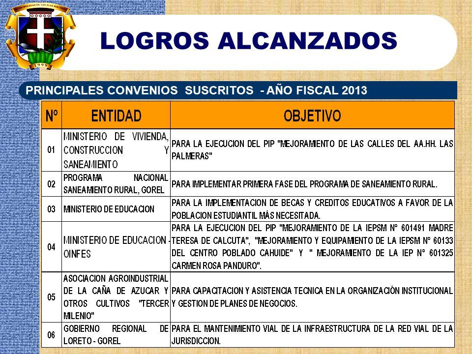 LOGROS ALCANZADOS PRINCIPALES CONVENIOS SUSCRITOS - AÑO FISCAL 2013