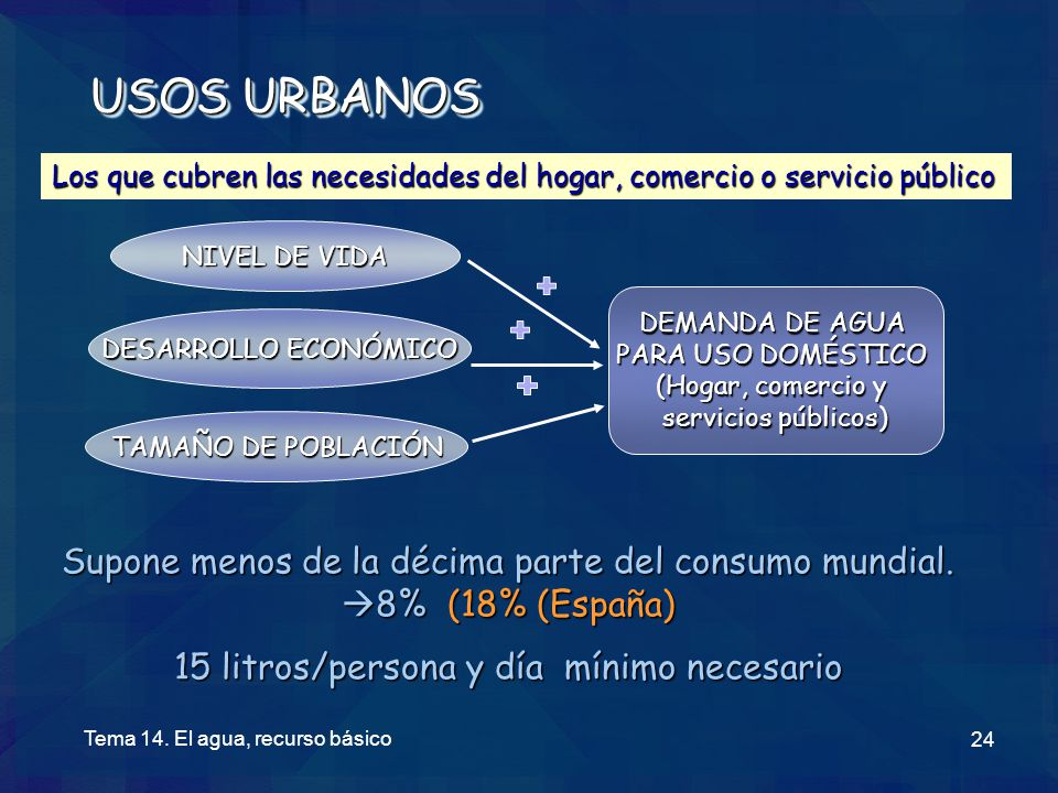 USOS URBANOS Los que cubren las necesidades del hogar, comercio o servicio público. NIVEL DE VIDA.