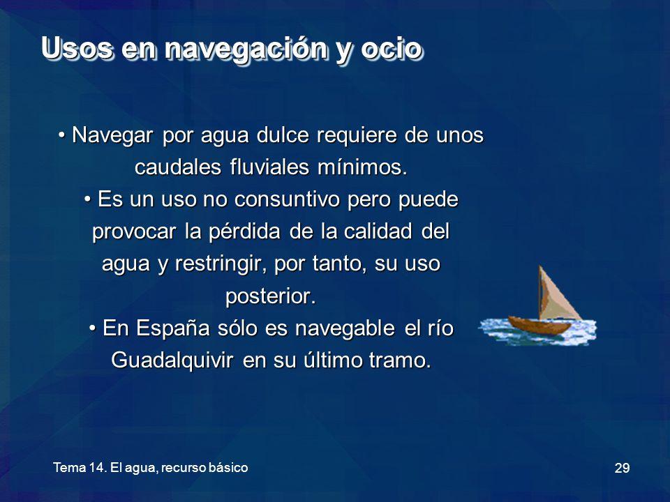 Usos en navegación y ocio