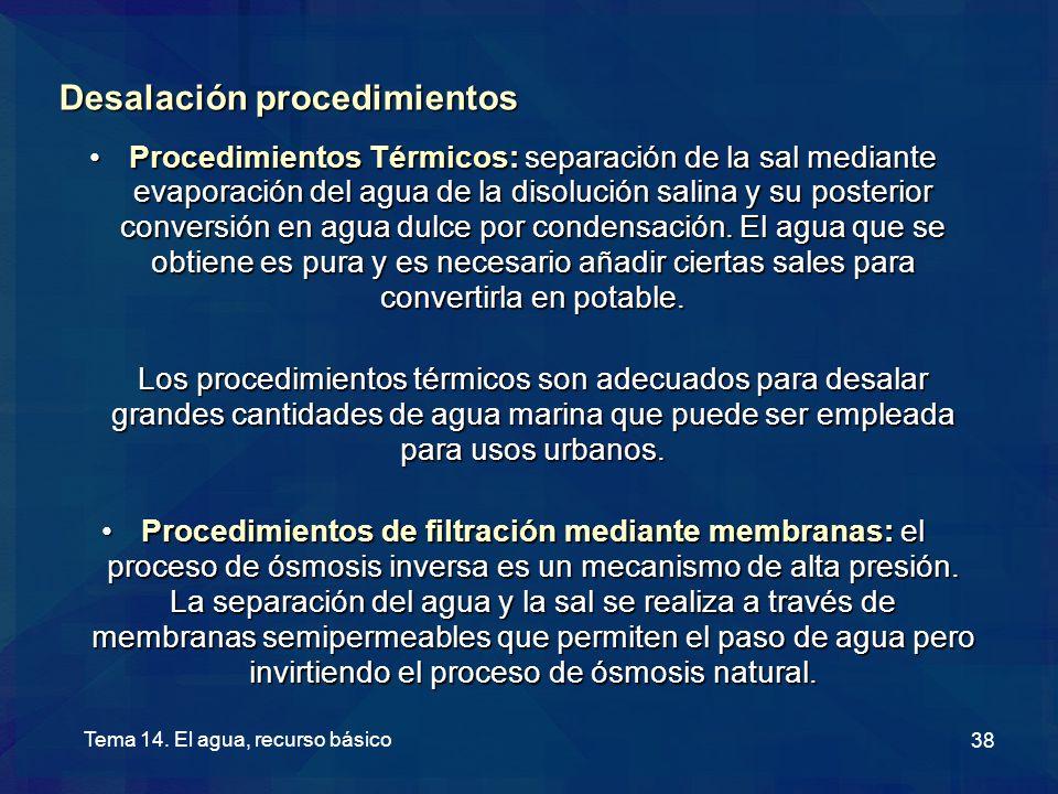 Desalación procedimientos