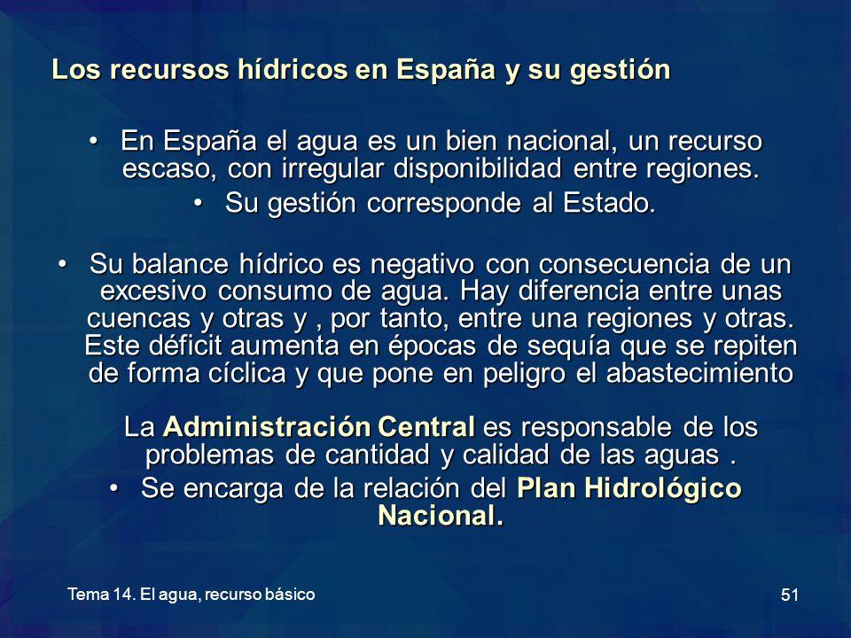 Los recursos hídricos en España y su gestión