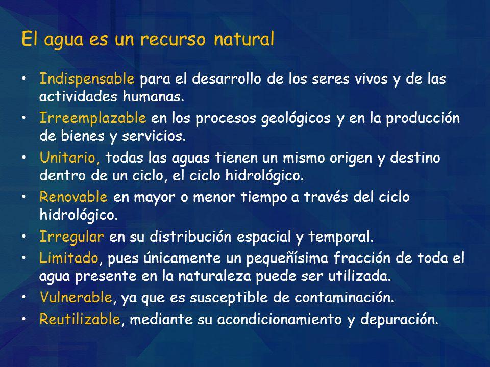 El agua es un recurso natural