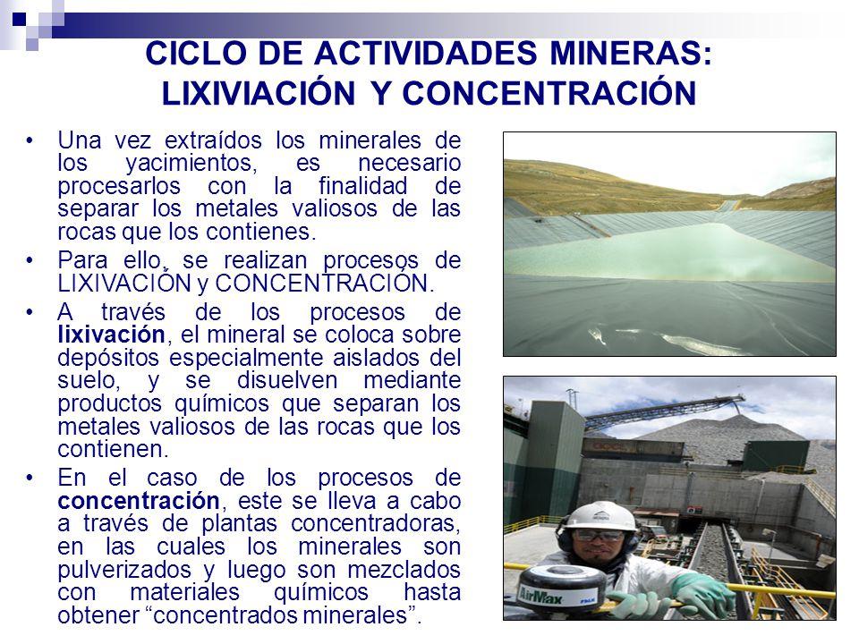 CICLO DE ACTIVIDADES MINERAS: LIXIVIACIÓN Y CONCENTRACIÓN
