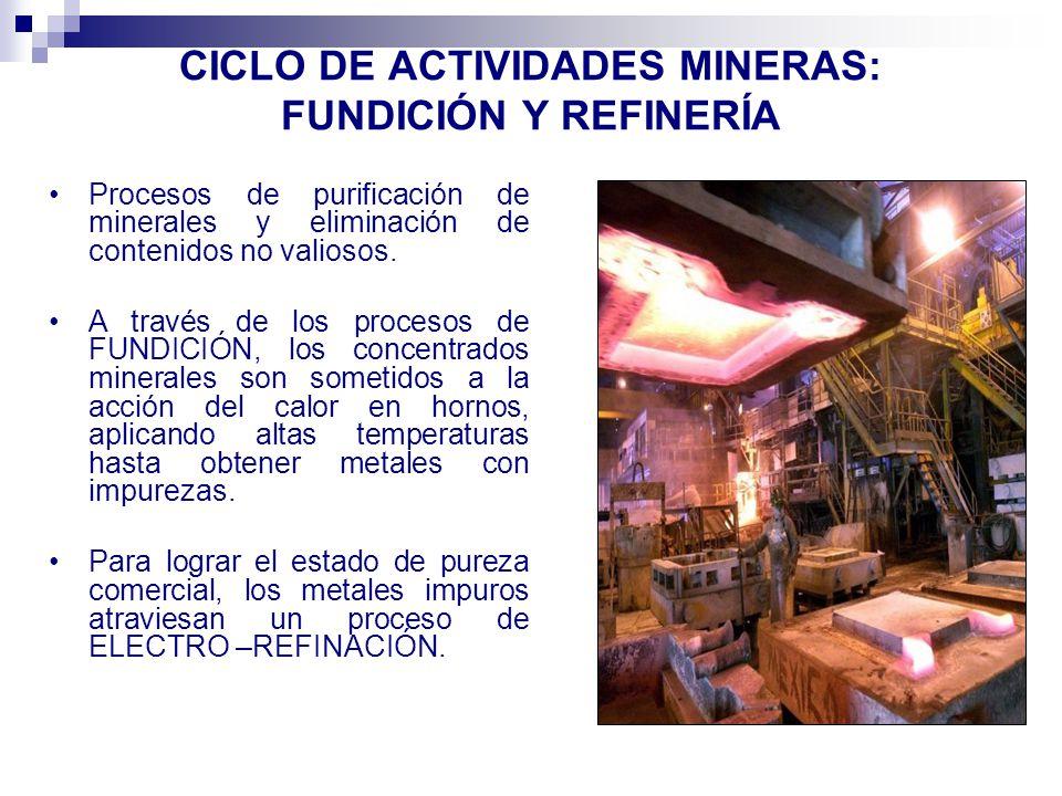CICLO DE ACTIVIDADES MINERAS: FUNDICIÓN Y REFINERÍA