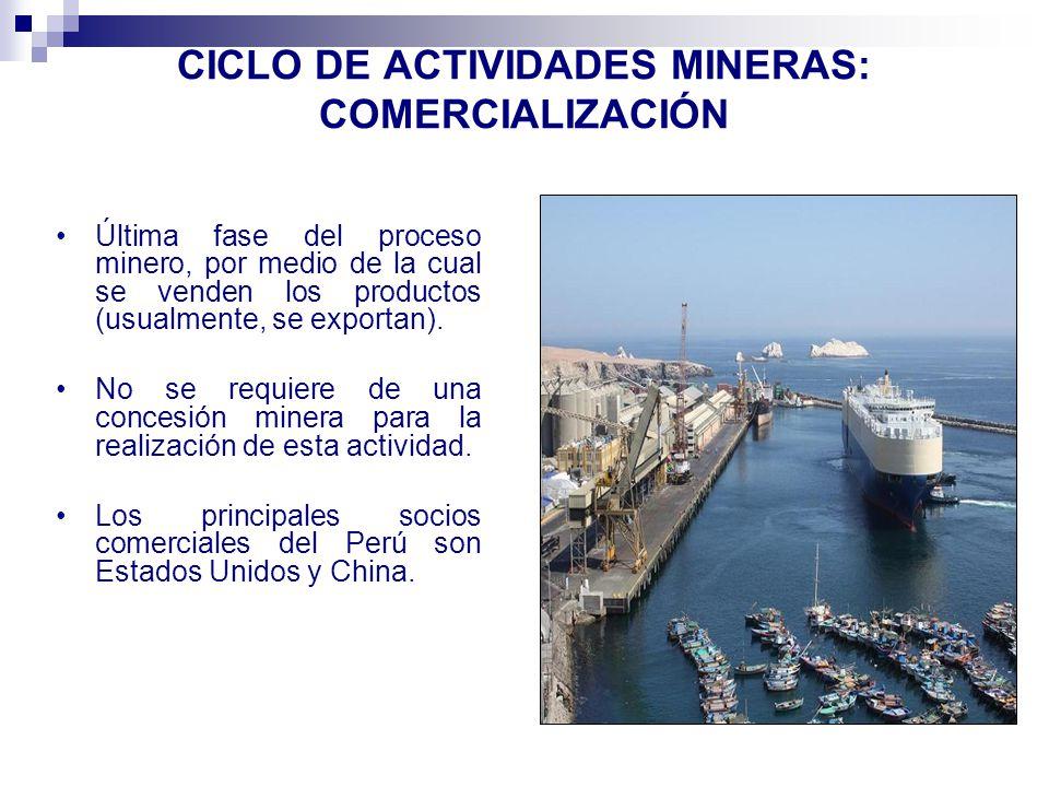CICLO DE ACTIVIDADES MINERAS: COMERCIALIZACIÓN